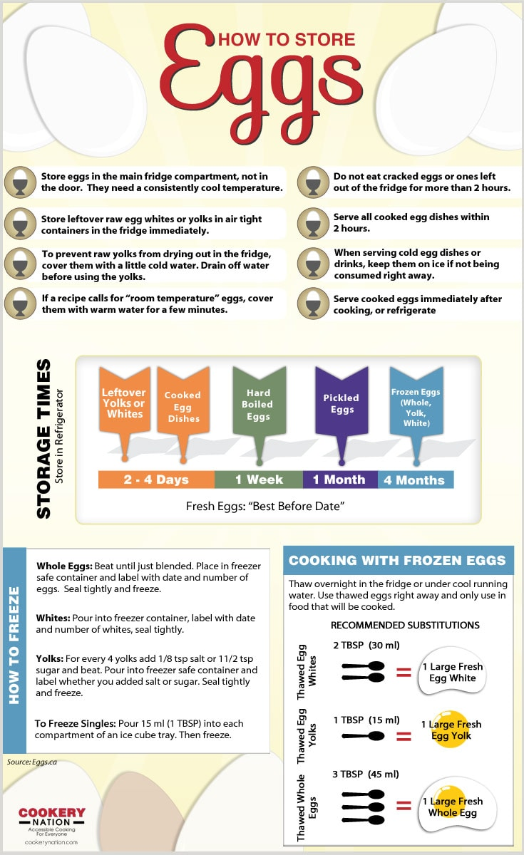 Learn about the how to handle and store eggs safely.